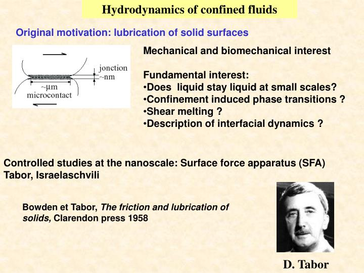 Hydrodynamics of confined fluids