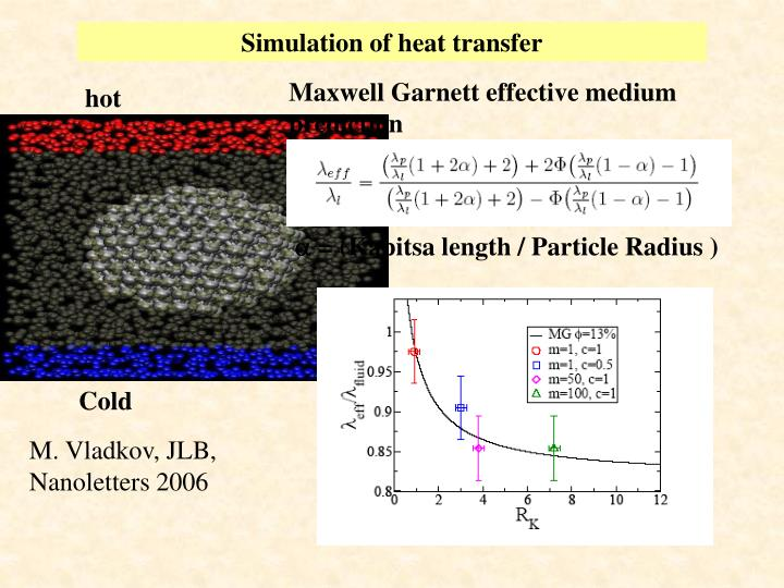 Simulation of heat transfer