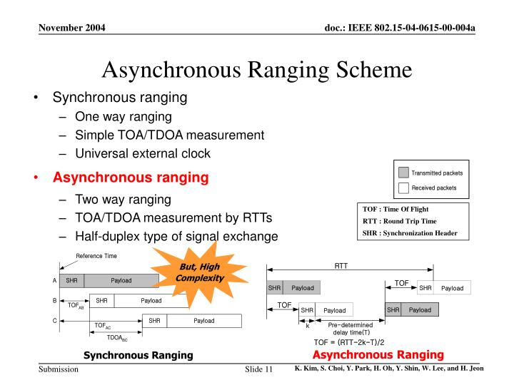 Asynchronous Ranging Scheme