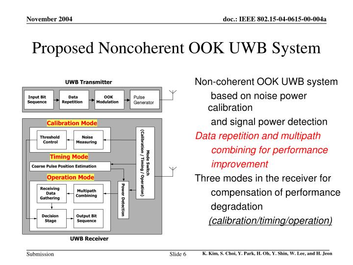 Proposed Noncoherent OOK UWB System