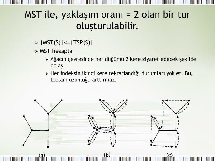 MST ile, yaklaşım oranı = 2 olan bir tur oluşturulabilir.