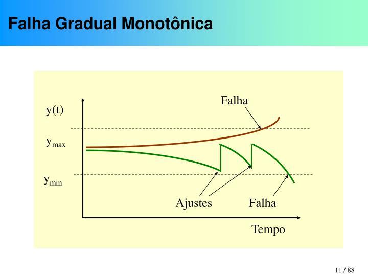 Falha Gradual Monotônica