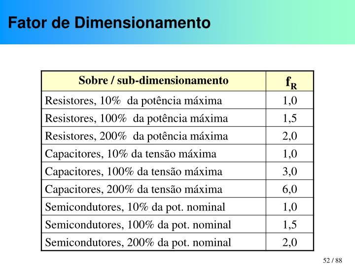 Fator de Dimensionamento