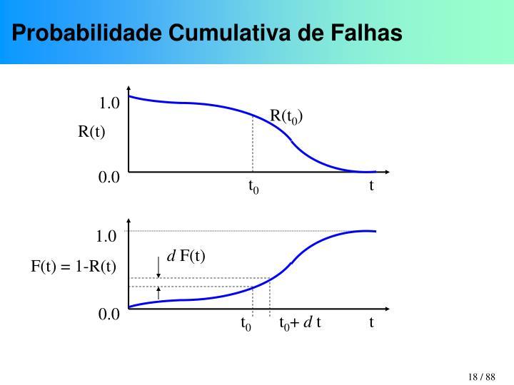 Probabilidade Cumulativa de Falhas