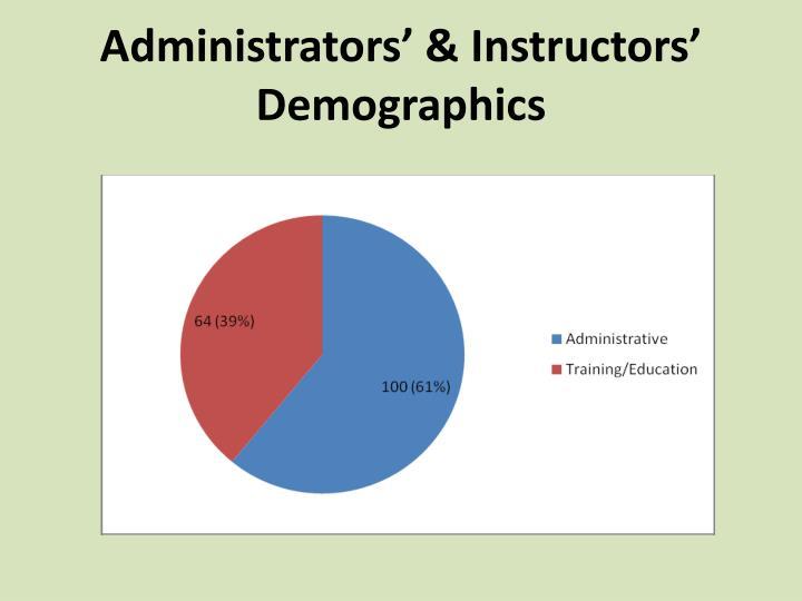 Administrators' & Instructors' Demographics