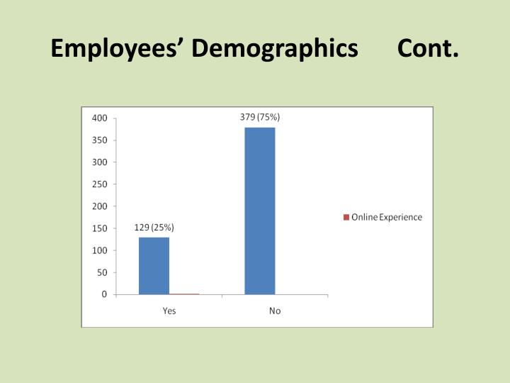 Employees' Demographics      Cont.