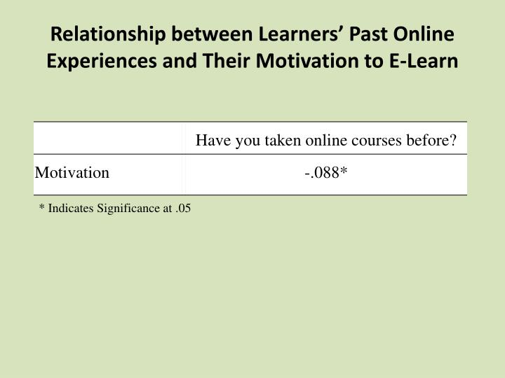 Relationship between Learners' Past Online Experiences and Their Motivation to E-Learn