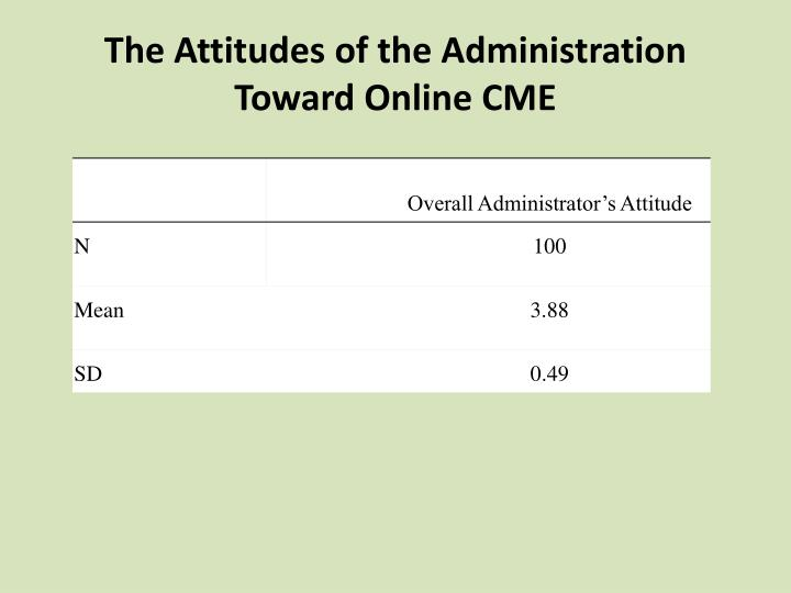 The Attitudes of the Administration Toward Online CME