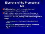elements of the promotional mix4