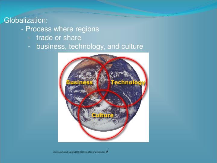 Globalization: