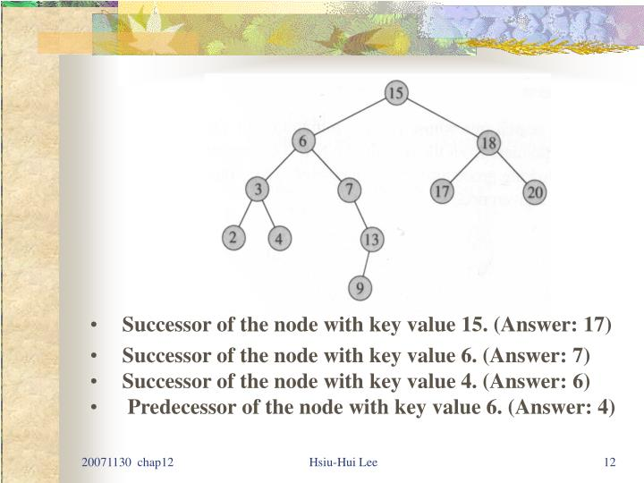 Successor of the node with key value 15. (Answer: 17)