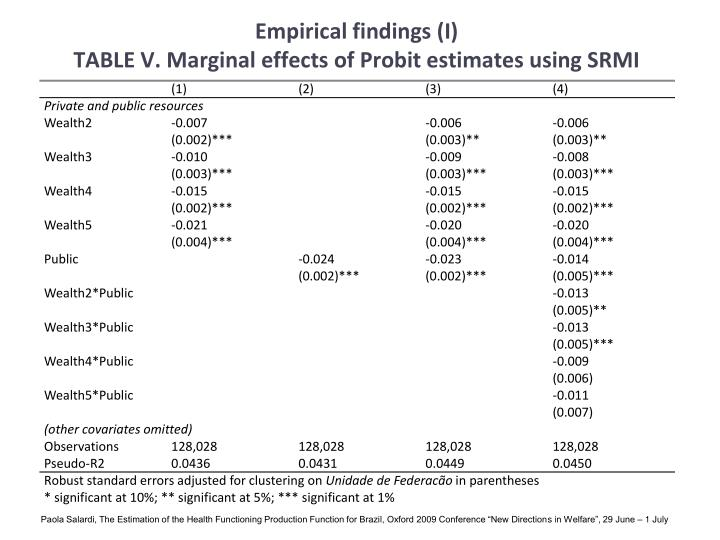 Empirical findings (I)