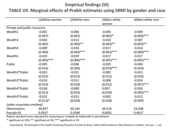 Empirical findings (III)