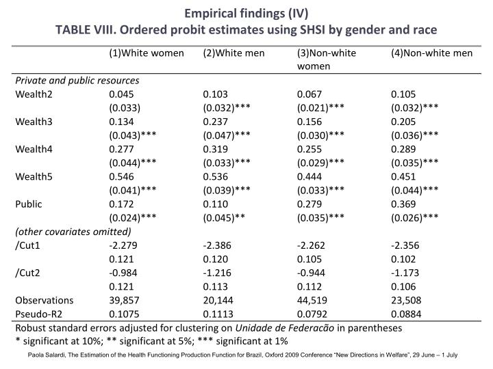 Empirical findings (IV)