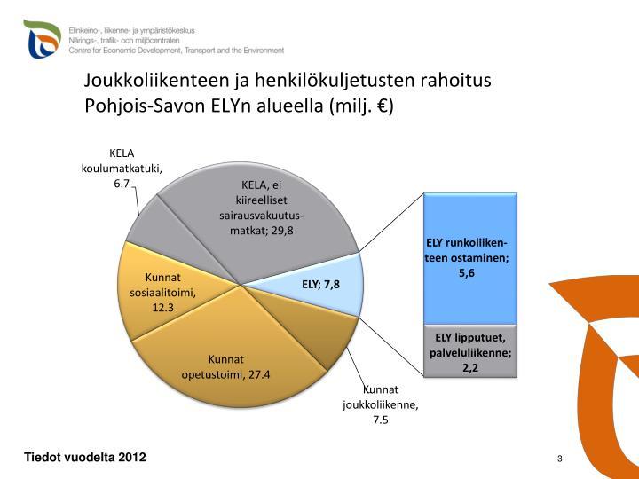 Joukkoliikenteen ja henkilökuljetusten rahoitus Pohjois-Savon