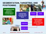 segmentation targeting and positioning1