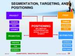 segmentation targeting and positioning2