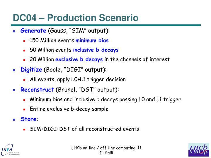 DC04 – Production Scenario