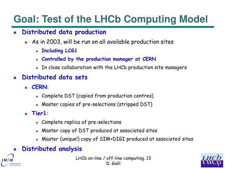 Goal: Test of the LHCb Computing Model