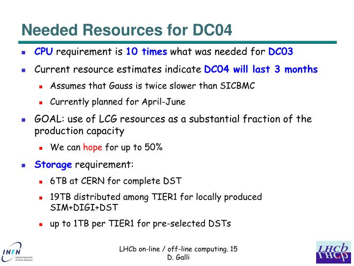 Needed Resources for DC04