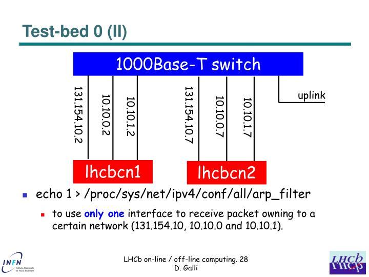 1000Base-T switch