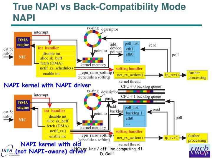True NAPI vs Back-Compatibility Mode NAPI