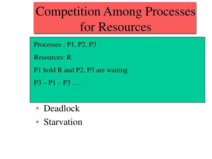 Processes : P1, P2
