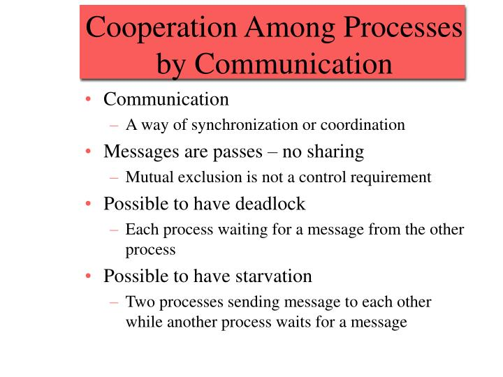 Cooperation Among Processes by Communication