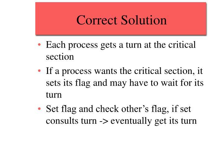 Correct Solution
