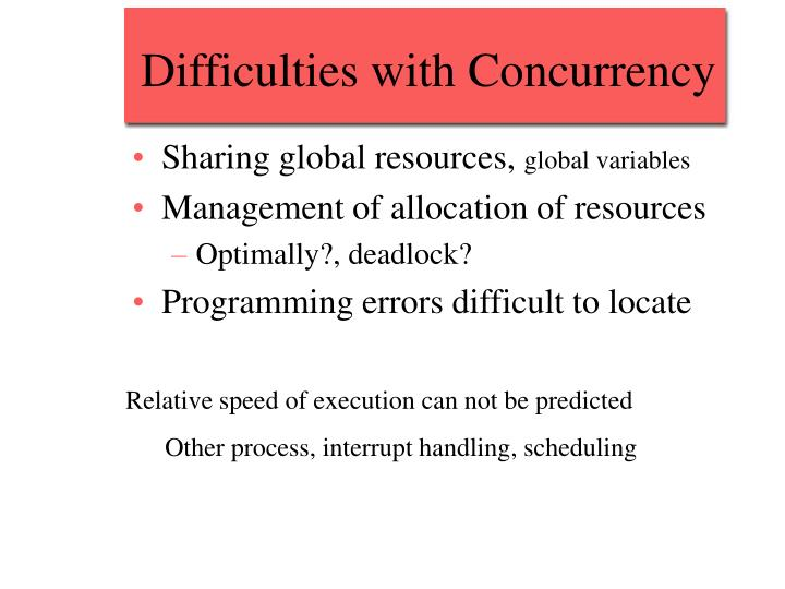 Difficulties with Concurrency