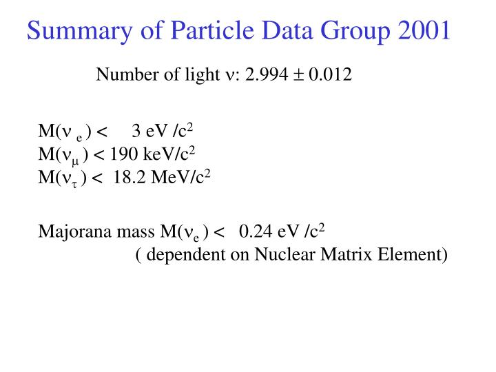 Summary of Particle Data Group 2001