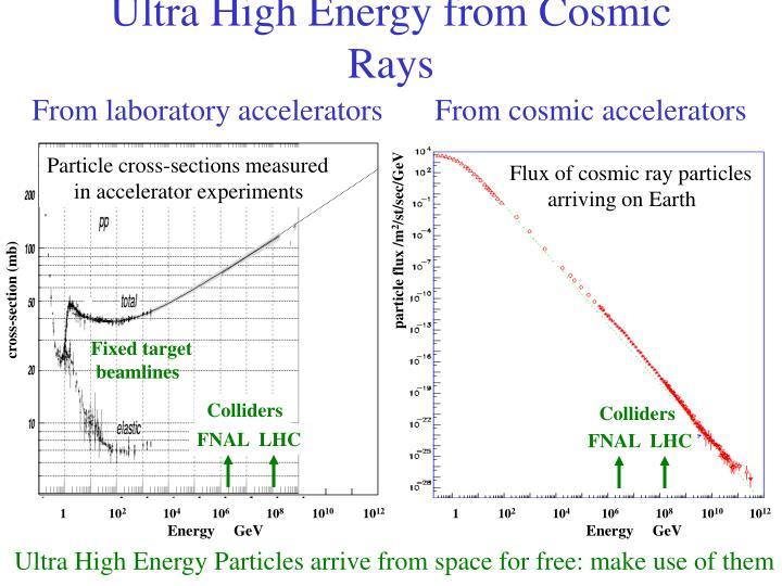 FNAL  LHC