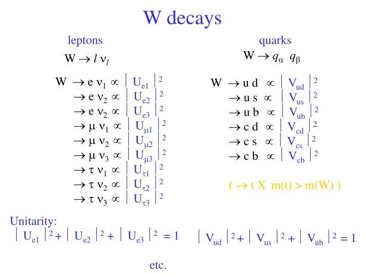 W decays