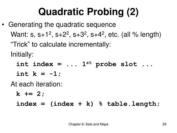 Quadratic Probing (2)