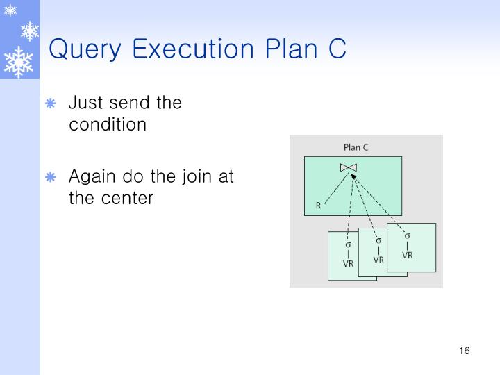 Query Execution Plan C