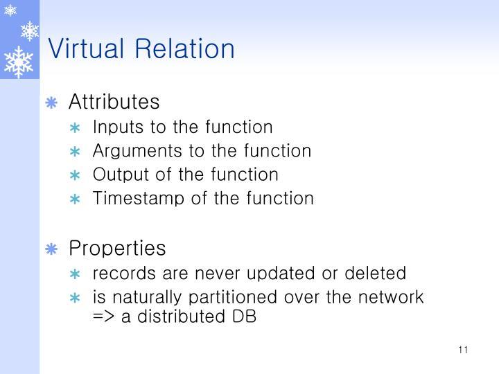 Virtual Relation