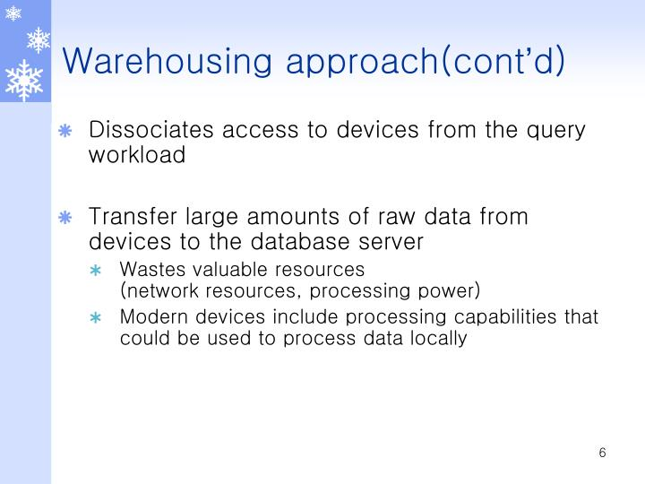 Warehousing approach(cont