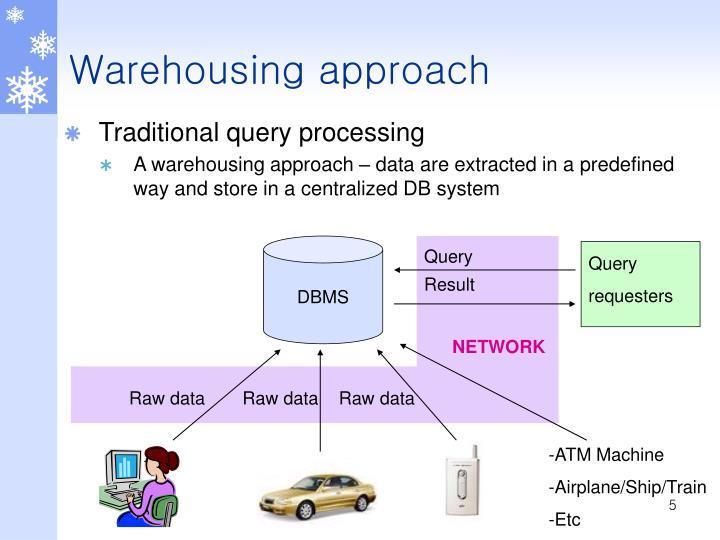 Warehousing approach