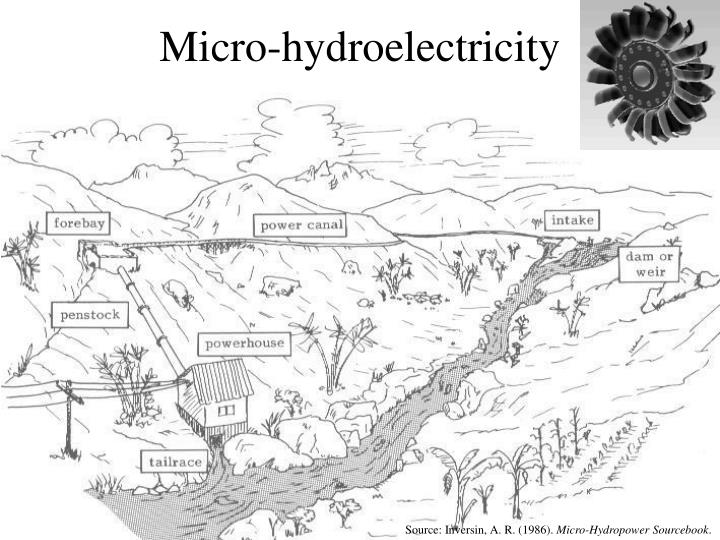 Micro-hydroelectricity