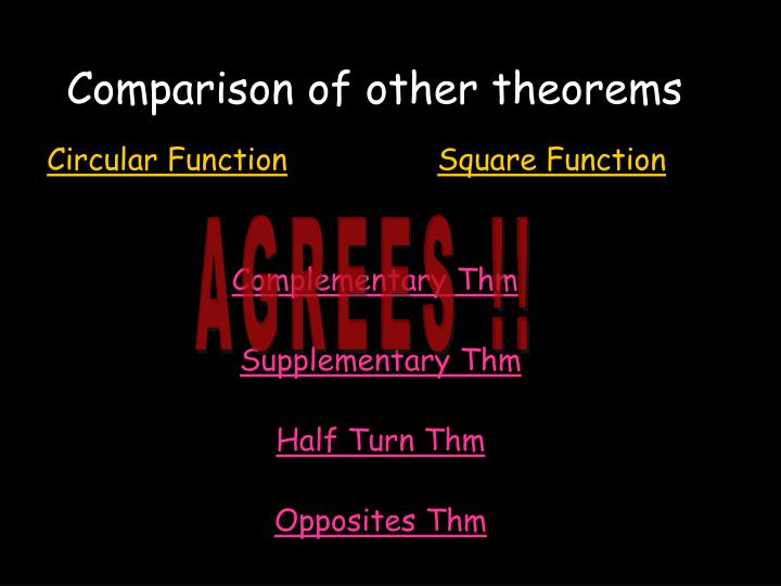 Comparison of other theorems