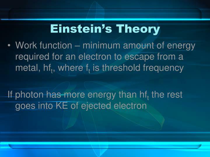 Einstein's Theory