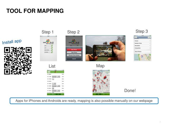 TOOL FOR MAPPING