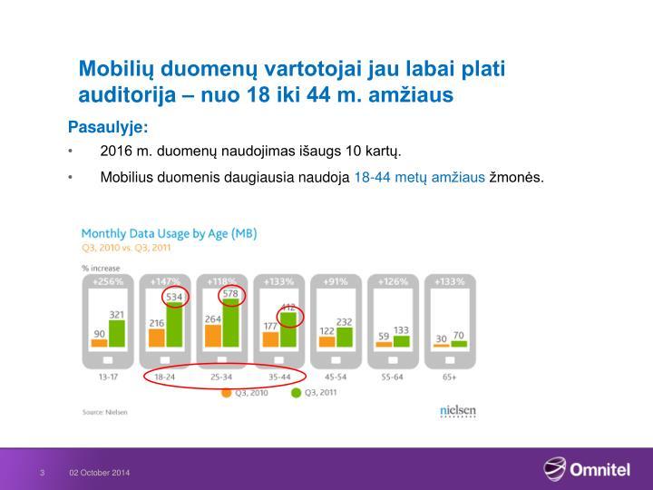 Mobilių duomenų vartotojai jau labai plati auditorija – nuo 18 iki 44 m. amžiaus