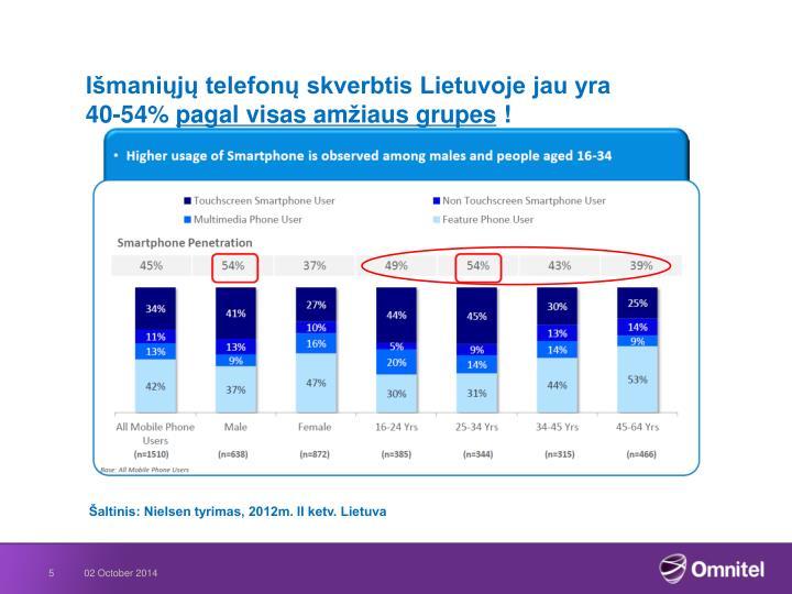 Išmaniųjų telefonų skverbtis Lietuvoje jau yra