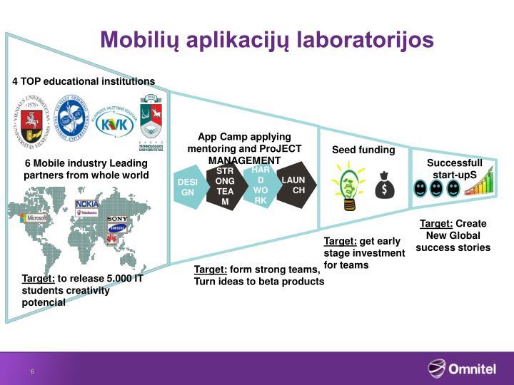 Mobilių aplikacijų laboratorijos