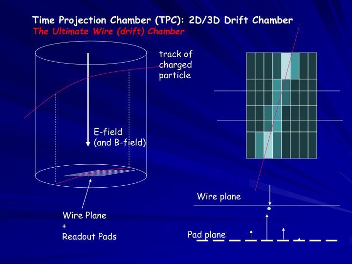 Time Projection Chamber (TPC): 2D/3D Drift Chamber