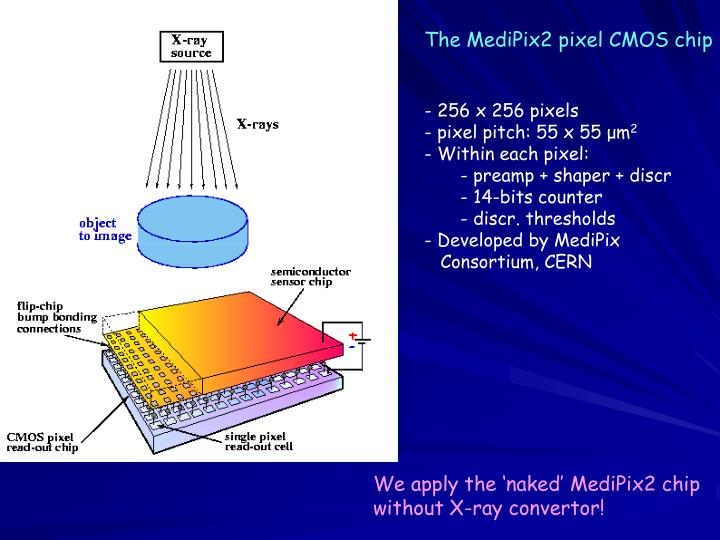 The MediPix2 pixel CMOS chip