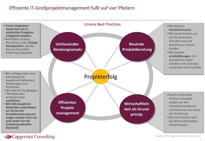 Effiziente IT-Großprojektmanagement fußt auf vier Pfeilern