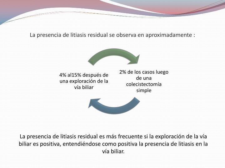 La presencia de litiasis residual se observa en aproximadamente