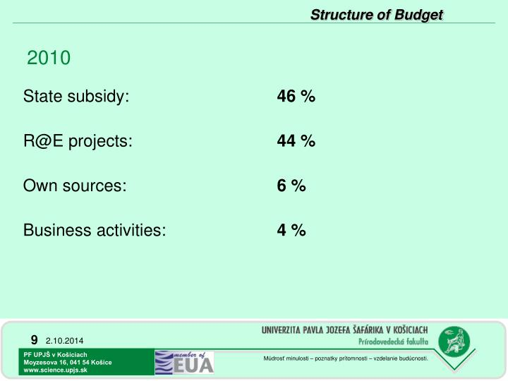 Structure of Budget
